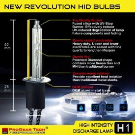 55W H1 Heavy Duty HID Xenon Replacement Bulbs (Pack of 2)