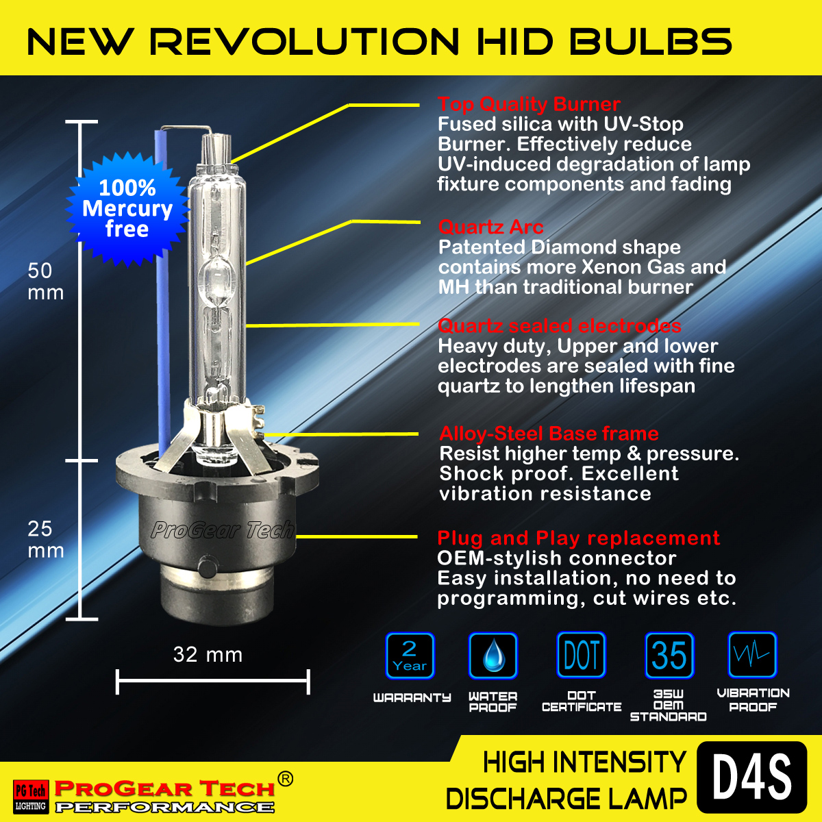 ProGear Tech Performance D1S D1R D3S D3R HID Xenon headlight replacement bulbs installation guide